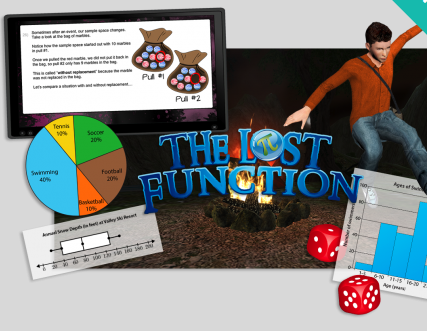 Pi and the Lost function game